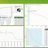 econ solutions präsentiert EnergieDATENdienstleistungen für Energieversorger, Stadtwerke und Energiedienstleister