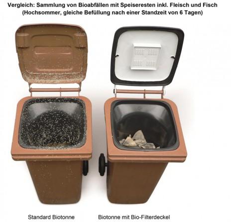 Verbesserte Bioabfallsammlung dank Bio-Filterdeckel