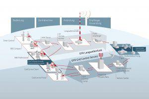 EFR Grid Control Service 300x200 - EFR_Grid_Control_Service