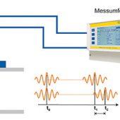 Bei der Ultraschallmessung wird mit einem diagonal ausgerichteten, kurzwelligen Schall gearbeitet. Daher muss auch nicht in die Installation selbst eingegriffen werden. (Foto: WDV-Molliné)