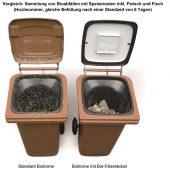 kd172 biologic1 170x170 - Bürgerfreundliche Biotonne: Bio-Filterdeckel setzt Maßstäbe
