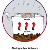 kd172 biologic2 170x170 - Bürgerfreundliche Biotonne: Bio-Filterdeckel setzt Maßstäbe