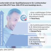 """kd173 trilux3 170x170 - """"Ohne Weiterbildung kann man in unserem Job einpacken!"""""""