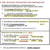 kd186 maier fabris3 170x170 - Mehr tun für den KLIMA-SCHUTZ: Eine deutliche Bioabfall-Mengen- und Qualitäts-Steigerung ist dringend notwendig