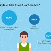 Citrix SoMeVisual DigitalEducation Arbeitswelt 170x170 - Citrix_SoMeVisual_DigitalEducation_KeineTechnik_01