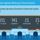Citrix SoMeVisual DigitalEducation KeineTechnik 01 170x170 - Citrix_SoMeVisual_DigitalEducation_Arbeitswelt