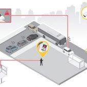 Die Overlay-Funktion der AXIS Parking Violation Detection hebt das verdächtige Fahrzeug im Bild optisch hervor und vereinfacht somit das Identifizieren und Bestätigen von Parkverstößen. (Bild: Axis Communications)